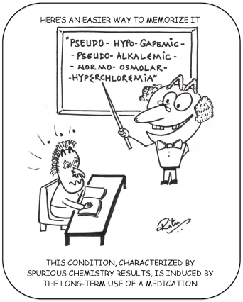 spurious chem quiz cartoon