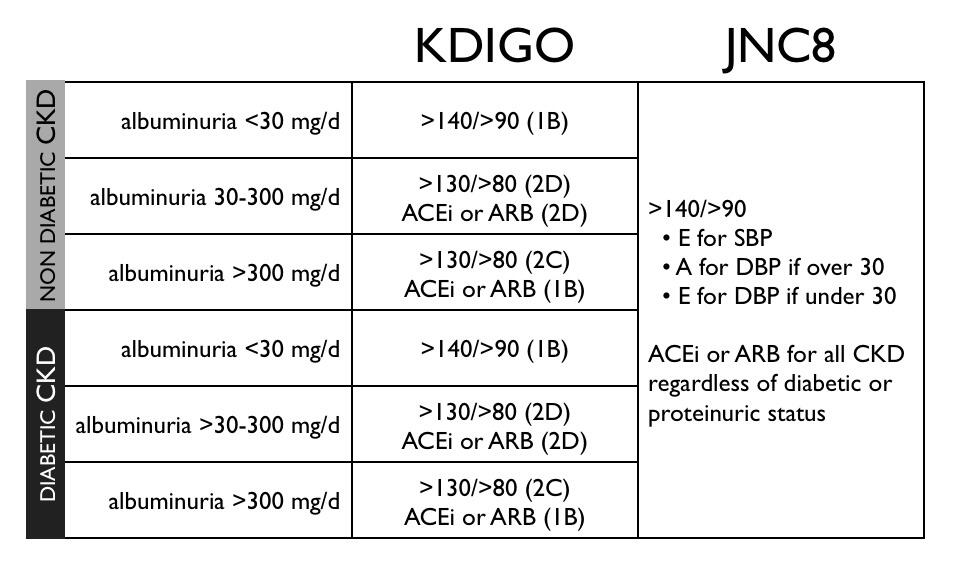 Diabetes blood pressure guidelines 2013 lipid