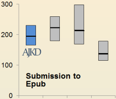 Submission to Epub graph